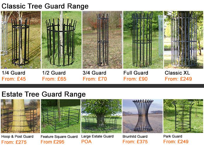 metaltree guard prices